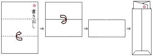 便箋の折り方と封筒への入れ方